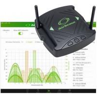 Greenlee ASL300 - анализатор WiFi Greenlee AirScout c опцией отображения результатов в реальном времени